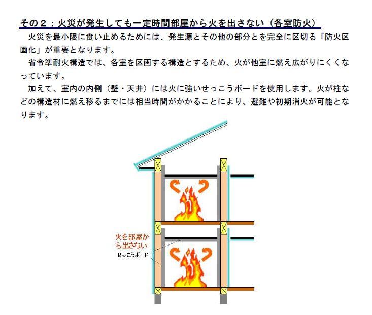 福岡市注文住宅 省令準耐火構造@@@