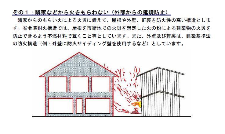 福岡市注文住宅 省令準耐火構造@@